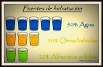 hidratacion2